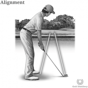 Alignment in golf