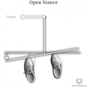 Open Stance