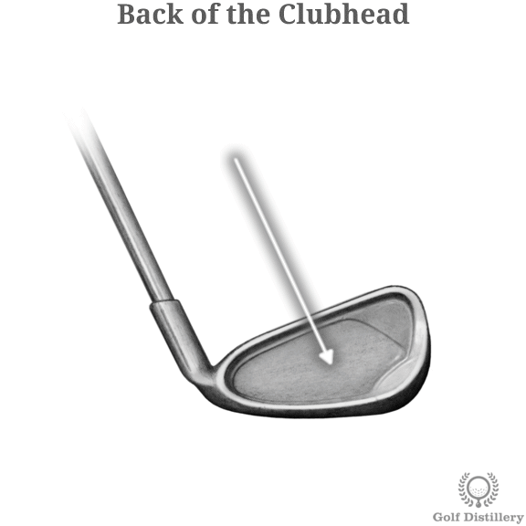 The Back part of the clubhead