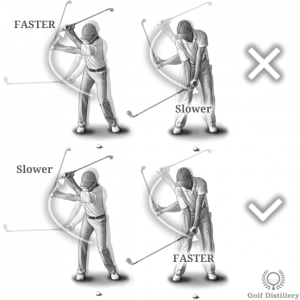 Backswing should proceed at a slower pace than that of downswing