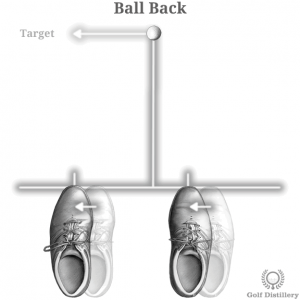 Ball Back Position