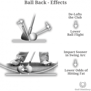 Ball Back Effects
