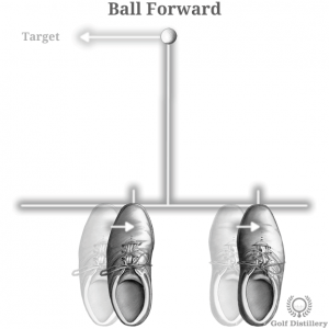 Ball Forward Position