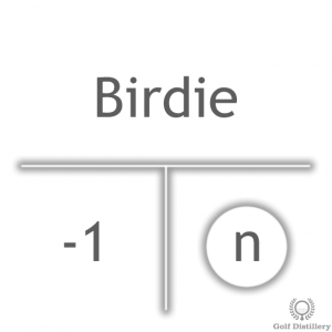 Birdie golf scoring term