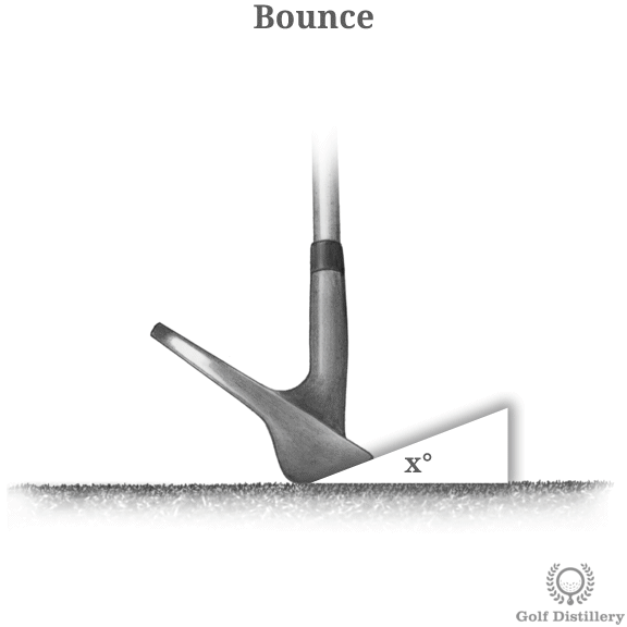 The Bounce part of a golf club