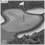 The break in a putt