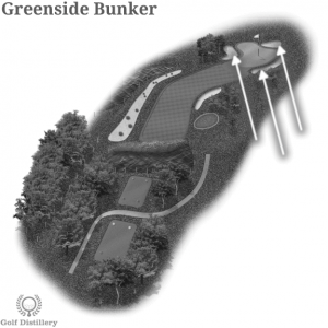 Green side bunkers on a golf course