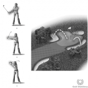 Use the length of your backswing for distance control for bunker shots