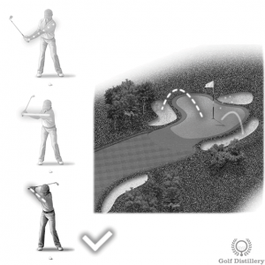 Make a long backswing for a long bunker shot