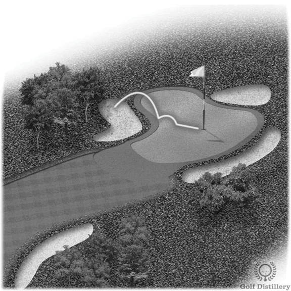 Long Bunker Shot