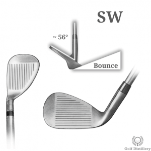 Use a sand wedge for a bunker shot