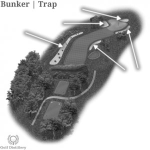 Golf bunkers (or trap) on a golf course