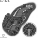 Cart path on a golf hole