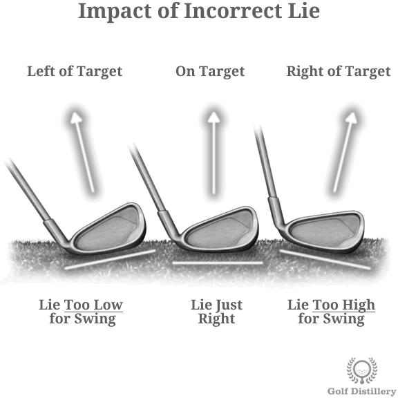 club-lie-impact