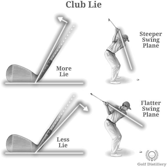 club-lie