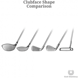 Comparison of the different clubface shapes found on golf clubs