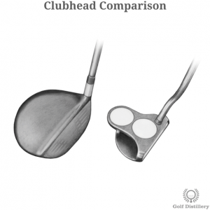 Comparison of the clubhead size and shape difference of a driver and a putter