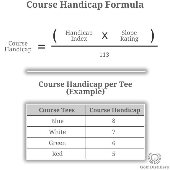 course-handicap-formula