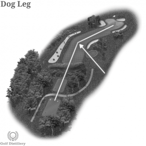 Dog leg golf term