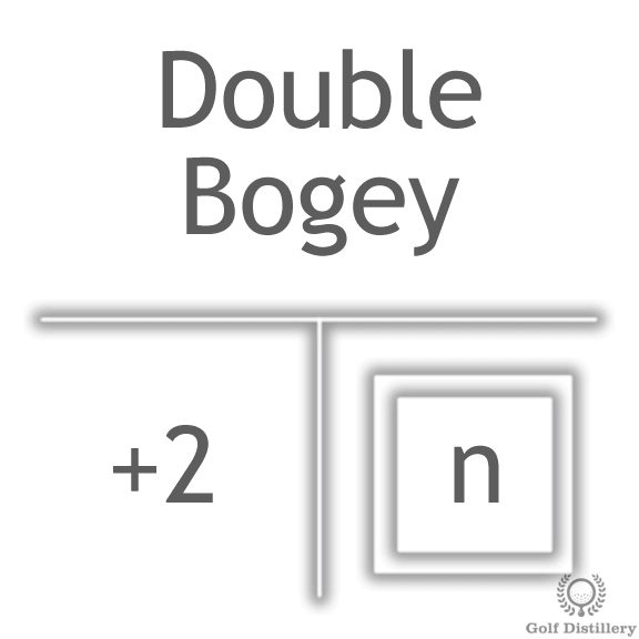double lingo