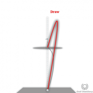 Draw golf ball flight path