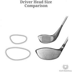 Comparison between size of driver clubheads