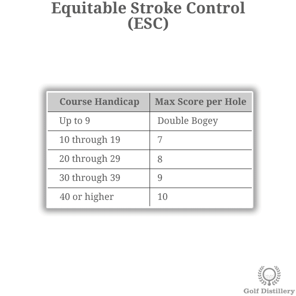 equitable-stroke-control