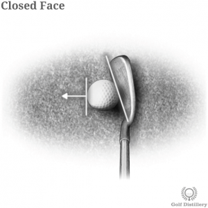Closed face at address in golf