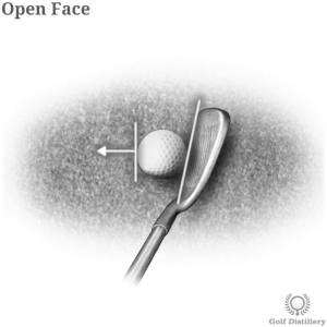 Open face at address in golf
