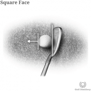 Square face at address in golf