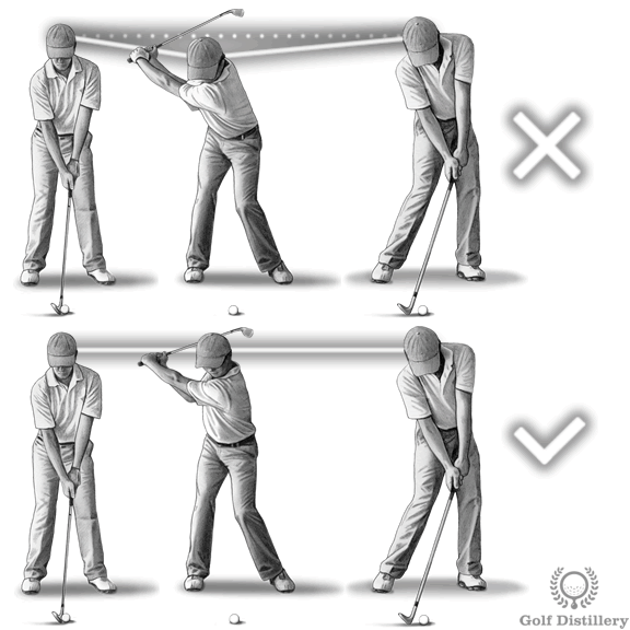 Failing to maintain the spine angle swing error