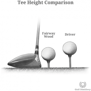 Tee adjustment for use with fairway wood