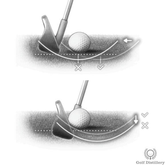 Fat Shots How To Fix Stop Hitting Golf Balls Fat Golf