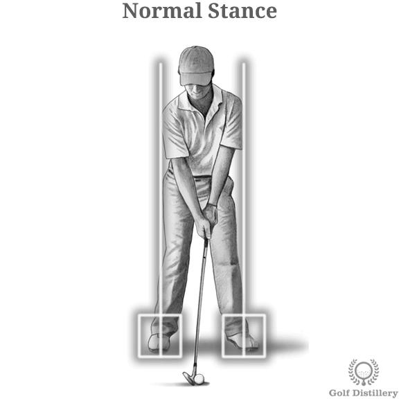 feet-stance-normal