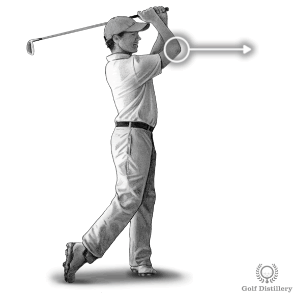 Point your elbows at the target at the end of your follow through