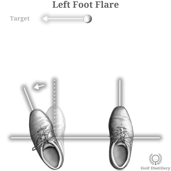 foot-flare-left