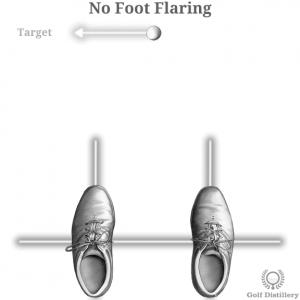 No Foot Flaring