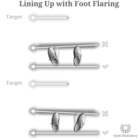foot-flare-neutral-benefit