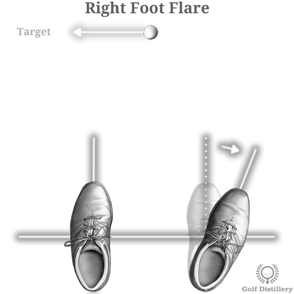 foot-flare-right
