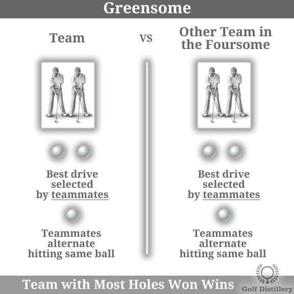 greensome