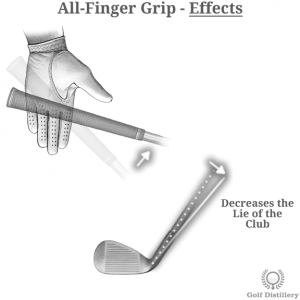 All-Fingers Grip Effects