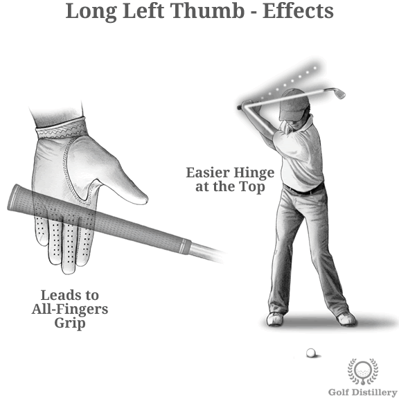 Should You Use A Long Or A Short Left Thumb Grip Golf