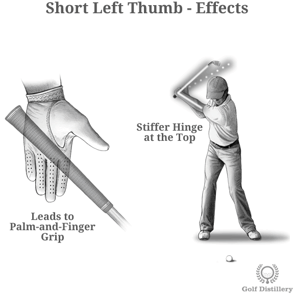 Pushing with thumb in golf