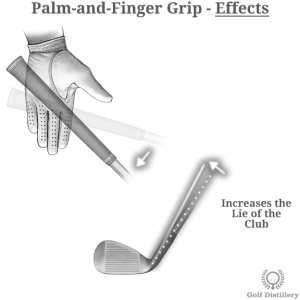 Palm and Finger Grip Effects