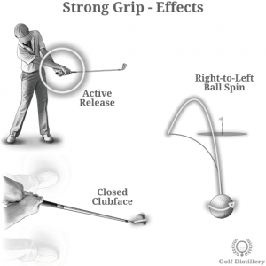 Strong Grip Effects