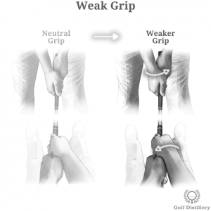 Weak Grip Strength Tweak