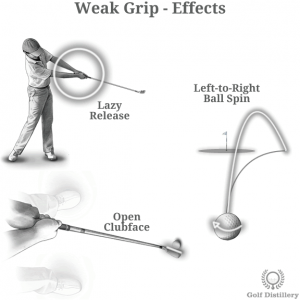 Weak Grip Effects