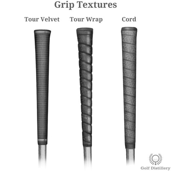 grip-textures