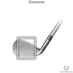The location of grooves on a golf club