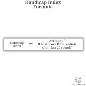 Formula for Handicap Index in golf